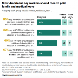 paidleave1